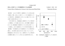 卒業論文要旨 図.1 焼却温度と放射性セシウム残存率 の関係