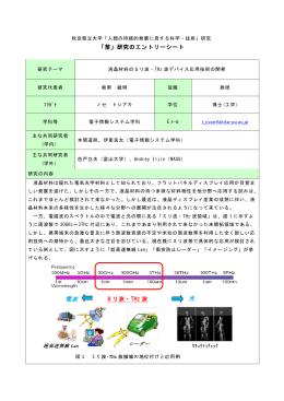 液晶材料のミリ波・THz波デバイス応用技術の開発 - 「苗」研究