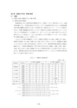 PDF:970KB
