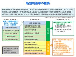新規制基準の概要