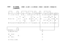 中野7 菅・角間線 【協議路線】