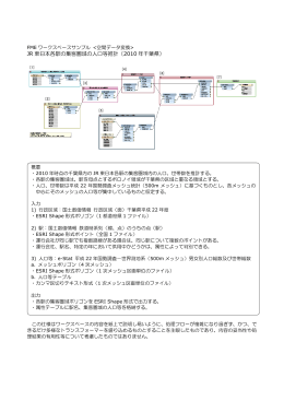 JR 東日本各駅の集客圏域の人口等推計(2010 年千葉県)