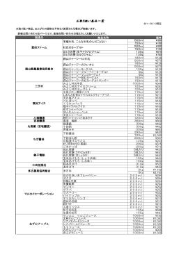 製造元 価格 500ml ¥380 150ml ¥188 500ml ¥390 150ml ¥198