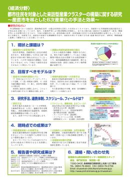 6_経済分野_02 新.indd