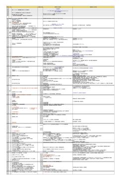日本の煉瓦業の歴史(PDF:164KB)
