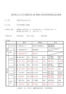 第13回 ジェイテクト柔道大会 兼 第8回 刈谷市秋季柔道大会の結果