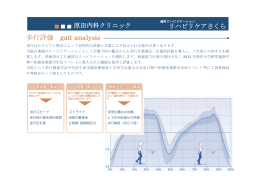 歩行評価 gait analysis