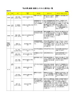 入賞作品一覧(PDF:88KB)