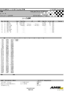 1/10 GP Touring 決勝20分結果