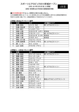 選手リスト