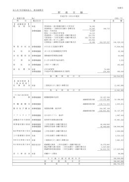 財 産 目 録