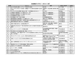 社会福祉ライブラリー 2015.10 入荷