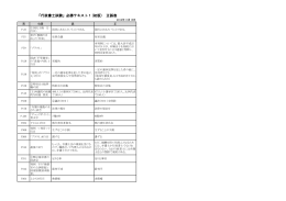 「行政書士試験」必勝テキスト1(初版) 正誤表