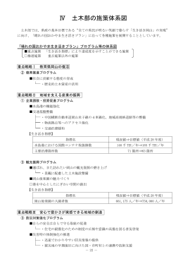 H26 土木部の施策体系・重点施策(P22~28) [PDFファイル/682KB]