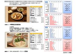 日替わり:中華風五目煮定食