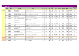 シラン製品一覧表