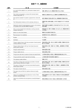 翻訳 - NIHS