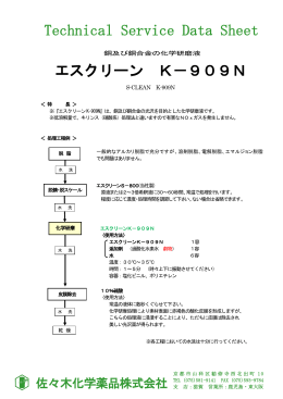 Technical Service Data Sheet エスクリーン K-909N