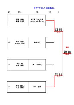 NTT東日本・千葉 ルネサンス鷹之台 テニコミ千葉 ラメールM 幕張