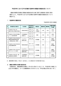 平成26年 審査の実施状況(PDF:40KB)