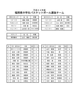 福岡県中学生バスケットボール選抜チーム