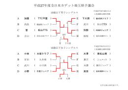 平成27年度全日本カデット埼玉県予選会