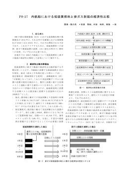 PS-27 内航船における低硫黄燃料と排ガス脱硫の経済性比較