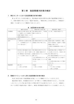 第 3 章 施設整備方針案の検討