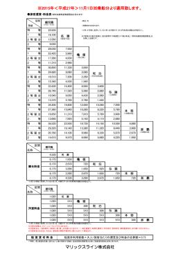 ※2015年<平成27年>11月1日  乗船分より適用致し