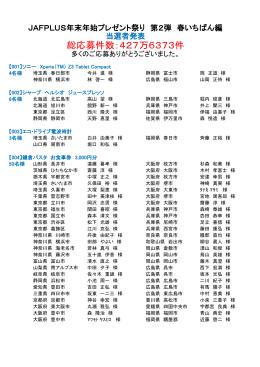 JAF PLUS 年末年始プレゼント祭り 第2弾 春いちばん編 当選者発表