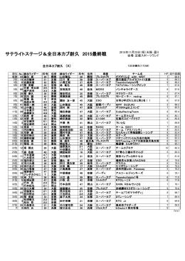 全日本カブ耐久&サテライトステージ 夏祭り 結果表