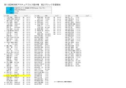 結果はこちら - 東京都ゴルフ連盟