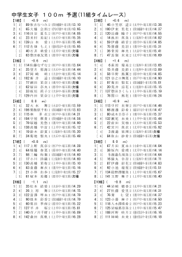 PDF形式 - 上尾市陸上競技協会