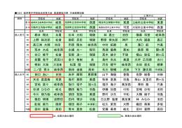 結果 一覧表 - 岐阜県中学校体育連盟