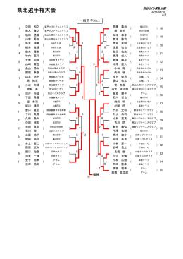 全結果(一般/成年/シニア