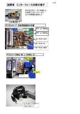 PCKeyのインターフェース