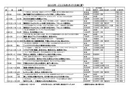 2015年 CLUB岳ガイド企画(夏)