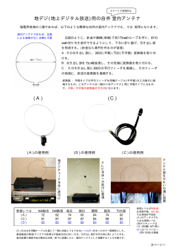 地デジ(地上デジタル放送)用の自作室内アンテナ (A) (C)