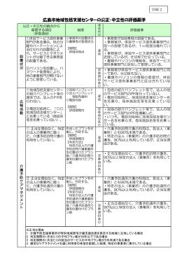 04 地域包括支援センターの公正・中立性の評価基準(141KB