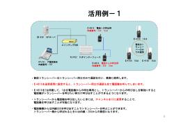 遠隔地間で電話と融合したシステムや他システムと融合したシステム構築