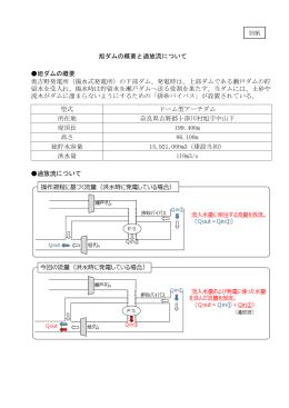 旭ダムの概要および過放流について [PDF 89.21KB]