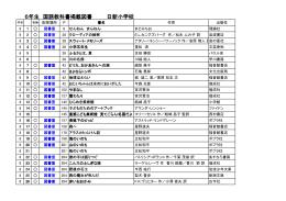 6年生 国語教科書掲載図書 日新小学校 - fukui