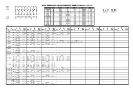 1年男子 - 兵庫陸上競技協会