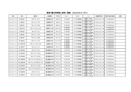 横滑り量の特例扱い車両一覧表 (フォルクスワーゲン)