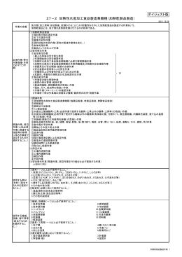 ダイジェスト版 27-2 加熱性水産加工食品製造業職種(加熱乾製品製造)