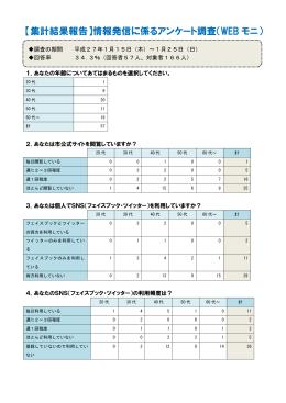 情報発信に係るアンケート[PDF:179KB]