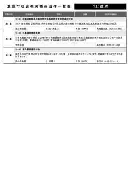 12.趣味(PDF文書)