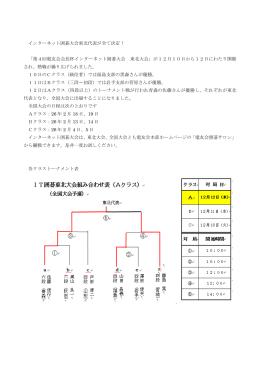 インターネット囲碁大会東北代表が全て決定!