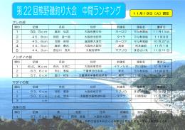 第22回熊野磯釣り大会 中間ランキング