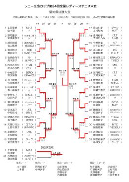 愛知県決勝大会結果ドロー - JLTF-AICHI 日本女子テニス連盟愛知県支部